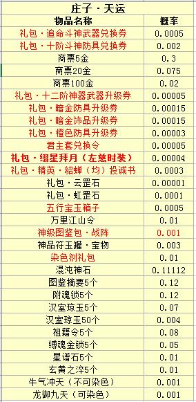 图片: QQ截图20210531122045.png